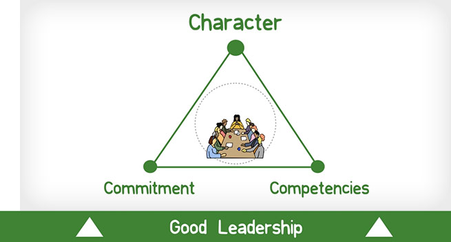 The Importance of Leader Character
