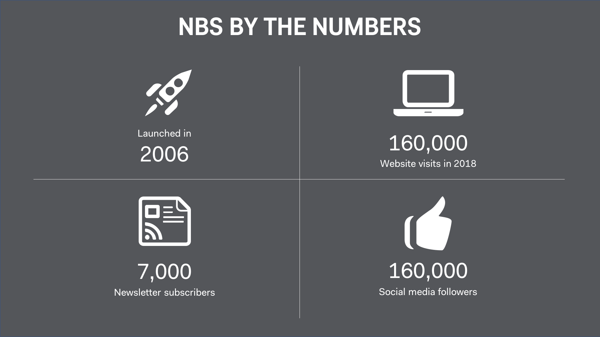 NBS By The Numbers