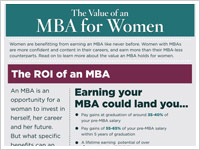 Thumb Mba For Women