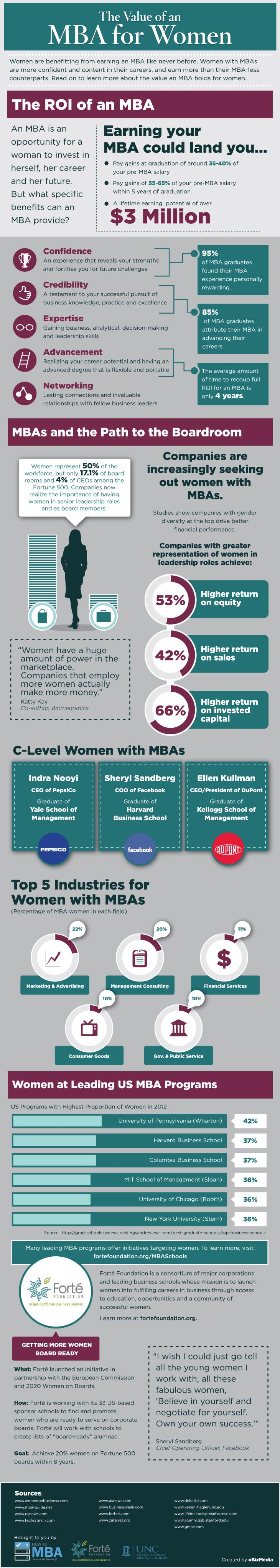 Women In Business At Ivey Mba Ivey Business School