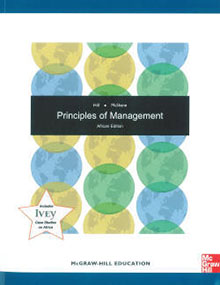 Thumb -principles -of -management